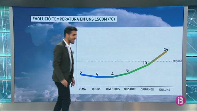 El+Temps+Vespre+13-10-2020
