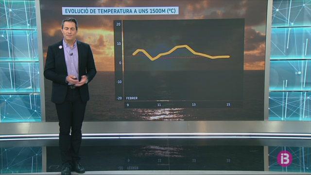 El+Temps+Migdia+09-02-2021
