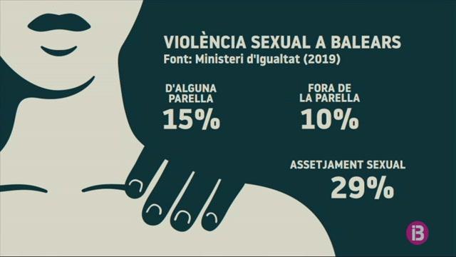 Aprovada+la+creaci%C3%B3+de+centres+24+h+contra+la+viol%C3%A8ncia+sexual
