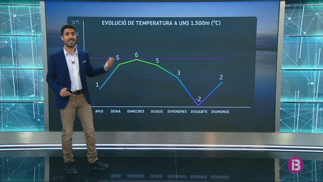 El+Temps+Vespre+12-04-2021