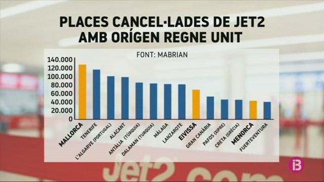 Mallorca%2C+la+destinaci%C3%B3+mundial+que+m%C3%A9s+patir%C3%A0+la+suspensi%C3%B3+dels+vols+de+Jet2+des+d%27Anglaterra