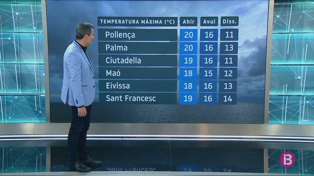 El+Temps+Migdia+15-04-2021