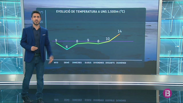 El+Temps+Vespre+10-05-2021