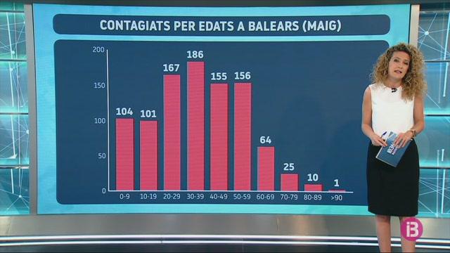 Menorca+%C3%A9s+l%27%C3%BAnic+territori+de+tot+l%27estat+on+es+pot+parlar+de+nova+normalitat