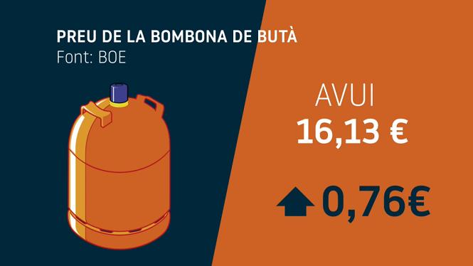El+preu+del+but%C3%A0+es+dispara%3A+16%2C13+euros+la+bombona