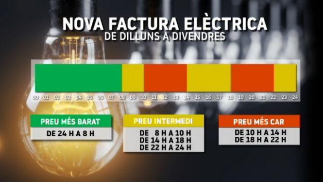 Nova+factura+el%C3%A8ctrica+a+partir+de+l%271+de+juny