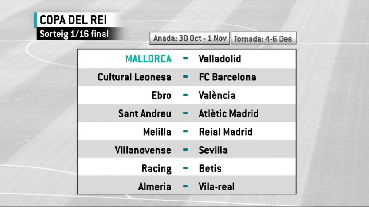 El+Mallorca+jugar%C3%A0+els+setzens+de+Copa+contra+el+Valladolid