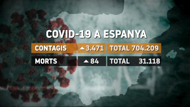 Espanya+supera+els+700.000+contagis+acumulats+de+coronavirus