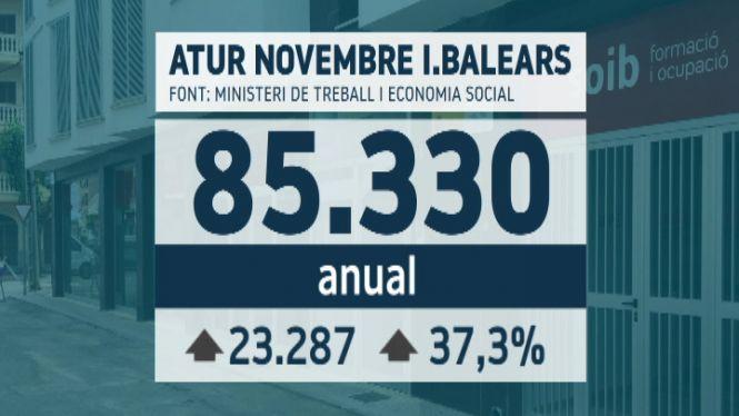 Les+Illes+segueixen+liderant+l%27increment+de+l%27atur%3A+un+37%2C31%25+m%C3%A9s+el+novembre