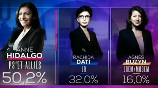 La+forta+abstenci%C3%B3+marca+les+eleccions+municipals+a+Fran%C3%A7a