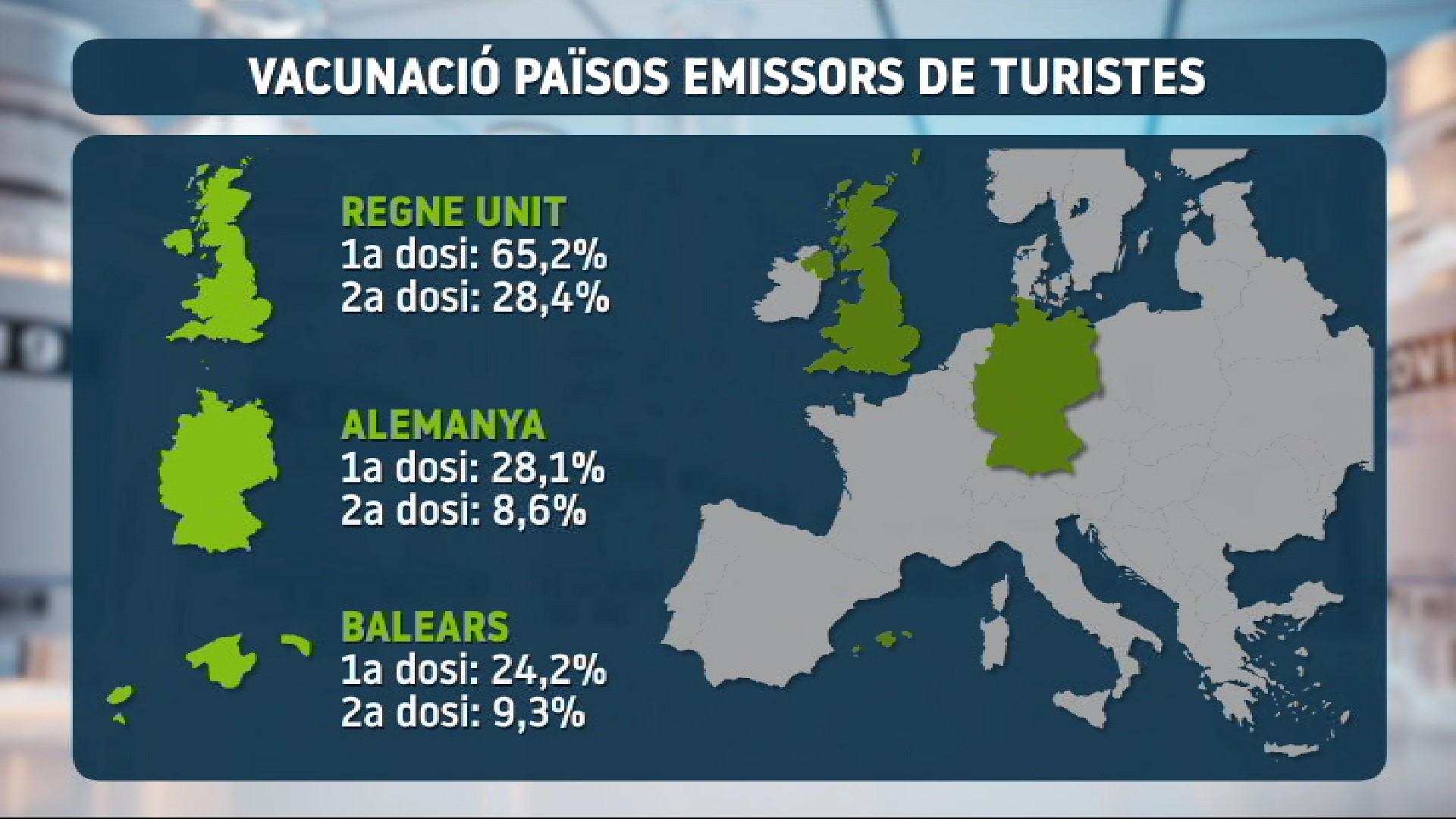 Un+65%25+dels+anglesos+ja+han+rebut+una+vacuna+mentre+els+alemanys+presenten+xifres+similars+als+espanyols