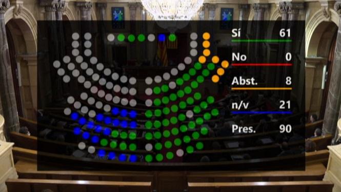 El+Parlament+de+Catalunya+aprova+la+moci%C3%B3+de+la+CUP+sobre+l%27autodeterminaci%C3%B3
