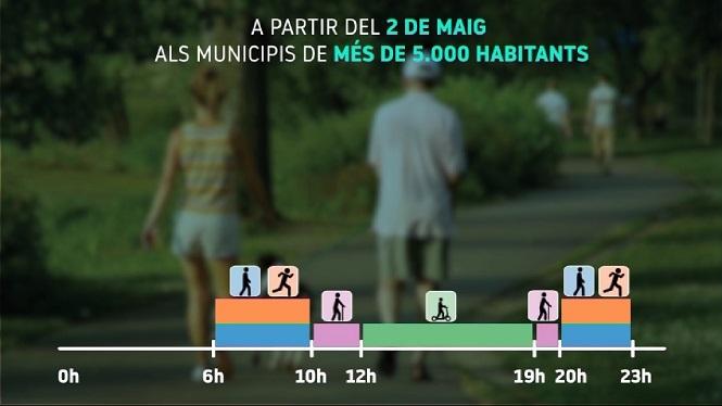 Com+es+podr%C3%A0+sortir+a+passejar+i+a+fer+esport+a+partir+de+dem%C3%A0+dissabte%3F