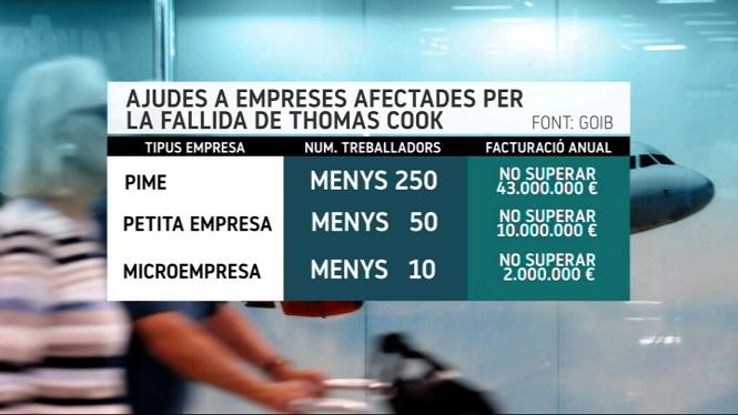 Les+pimes+de+Balears+afectades+per+la+fallida+de+Thomas+Cook+ja+poden+demanar+les+ajudes+del+Govern