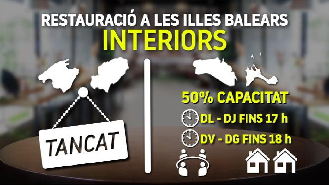Terrasses+de+la+restauraci%C3%B3+obertes+de+6+a+22.30+h+del+vespre%2C+a+partir+de+dem%C3%A0