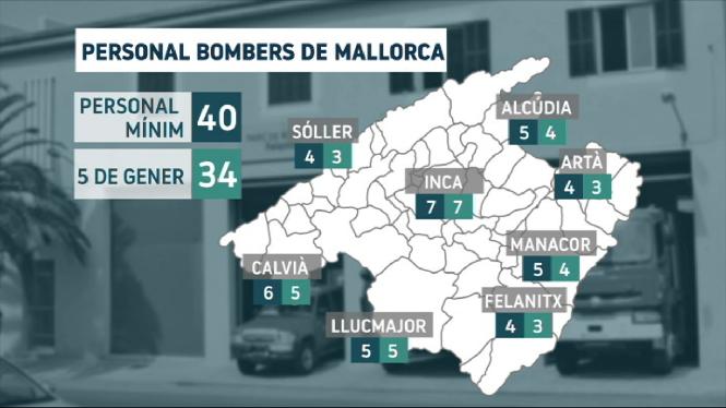 Els+Bombers+de+Mallorca+denuncien+manca+de+personal+la+nit+de+Reis
