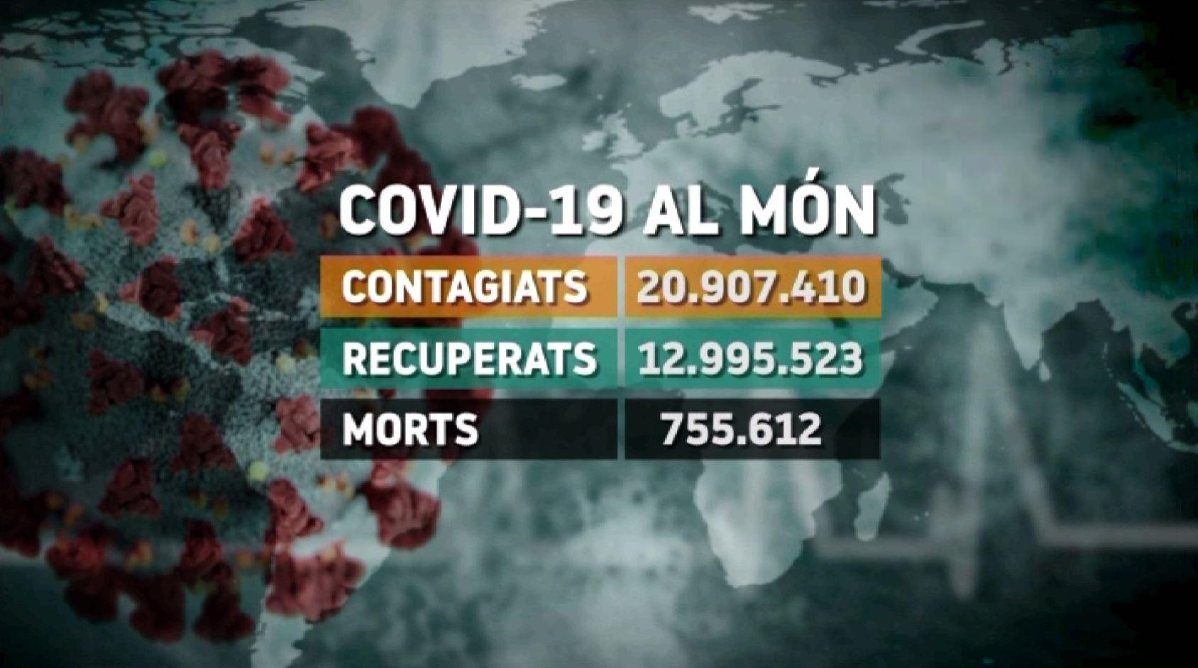 Se+superen+les+750.000+v%C3%ADctimes+mortals+per+la+COVID-19+a+tot+el+m%C3%B3n