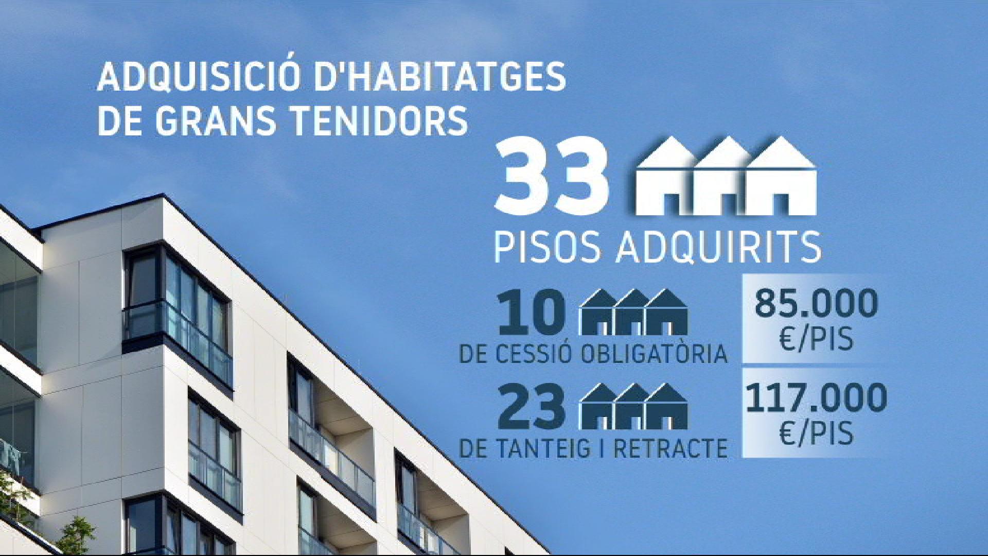 El+Govern+compra+33+pisos+de+grans+tenidors