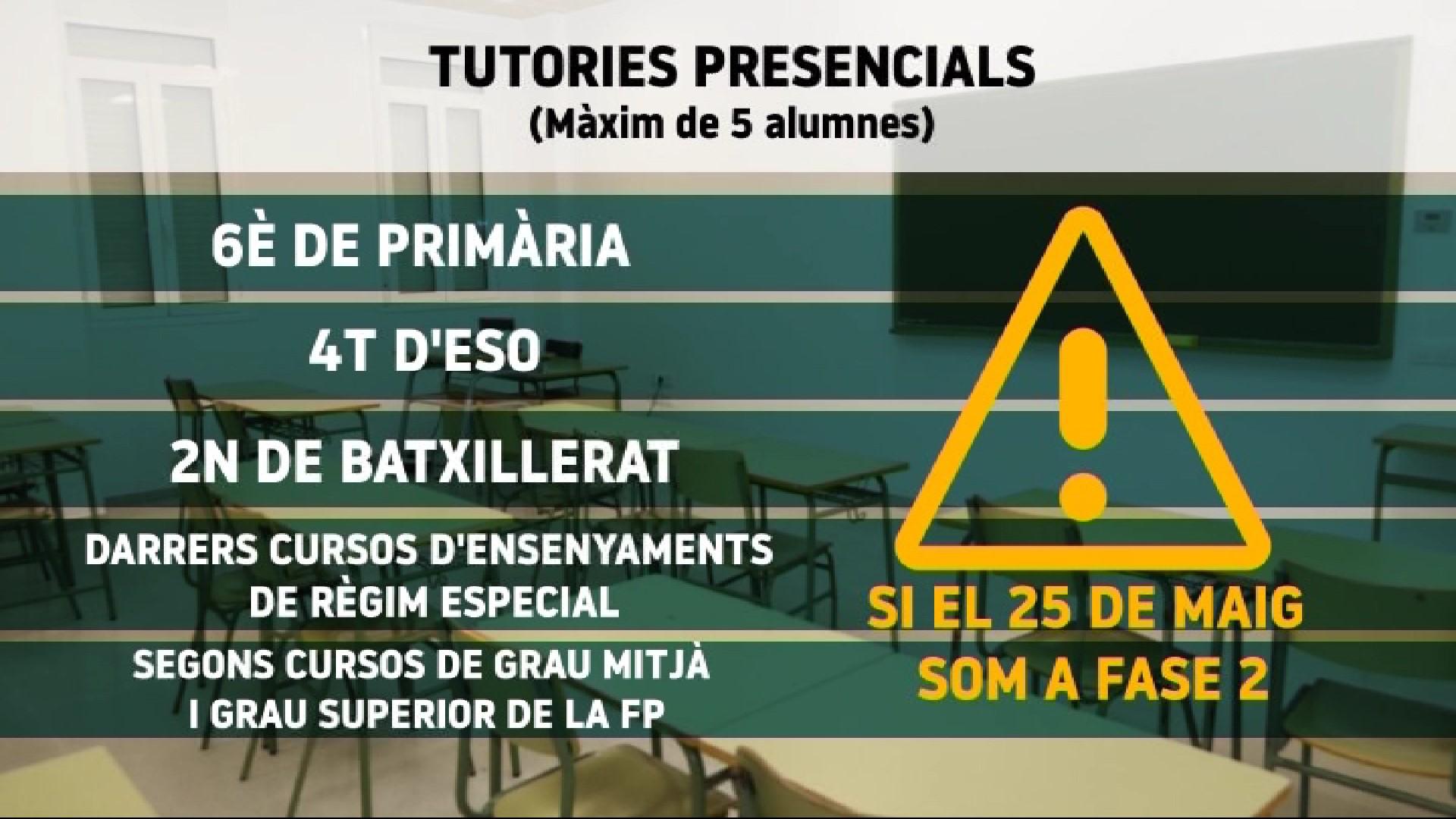 Els+alumnes+de+les+Balears+no+tornaran+a+les+aules+aquest+curs