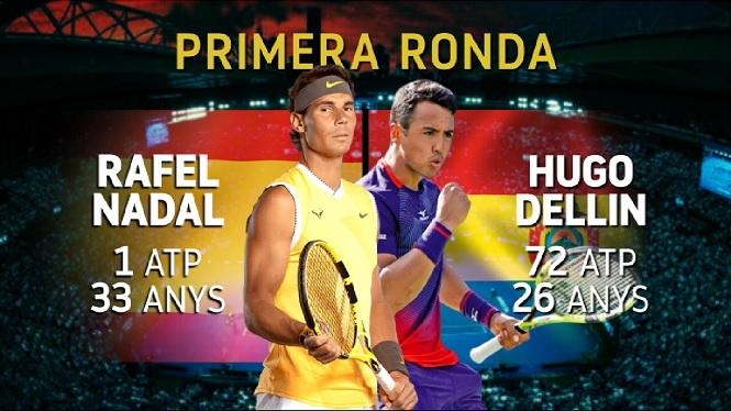 Rafel+Nadal+debutar%C3%A0+a+Austr%C3%A0lia+contra+Hugo+Dellien%2C+n%C3%BAmero+72+del+m%C3%B3n