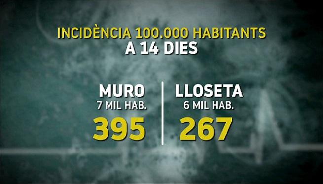 21+municipis+de+Mallorca+fa+14+dies+que+no+registren+cap+cas+de+Covid