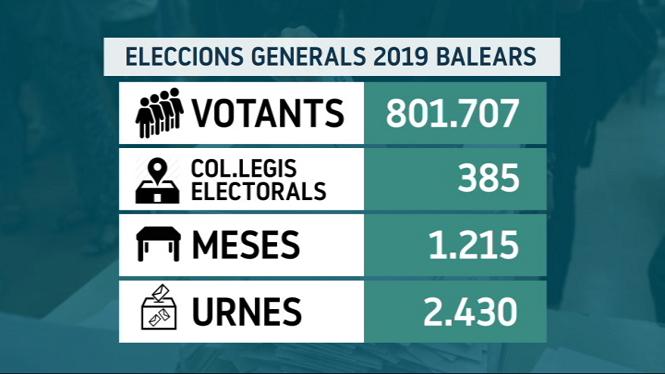 Tot+a+punt+per+a+la+cita+electoral