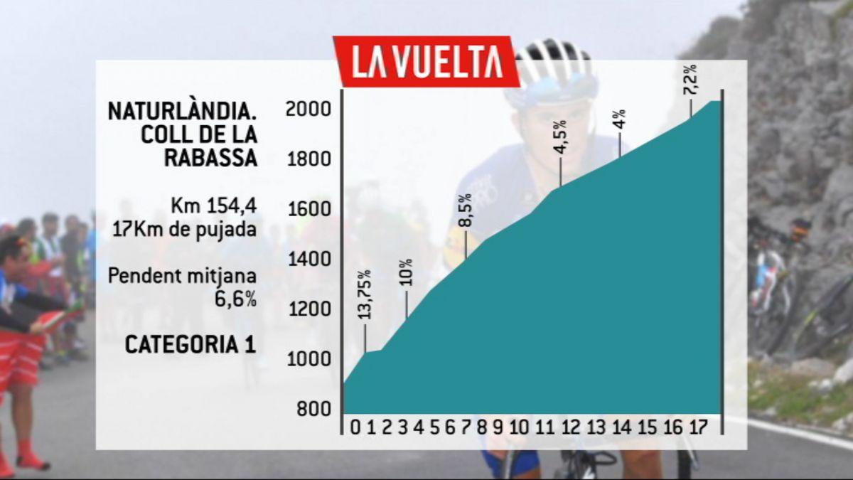 Enric+Mas+mant%C3%A9+la+tercera+posici%C3%B3