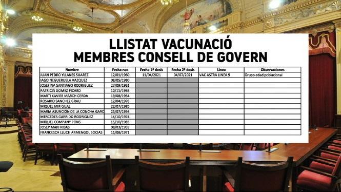 Yllanes%2C+l%27%C3%BAnic+membre+del+Govern+vacunat+contra+el+coronavirus