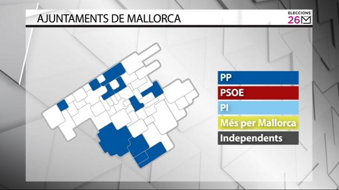 El+PP+conserva+la+batlia+d%27onze+municipis+de+Mallorca