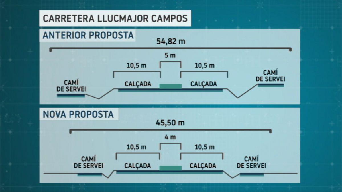 El+Consell+de+Mallorca+reduir%C3%A0+el+projecte+de+la+carretera+de+Campos-Llucmajor