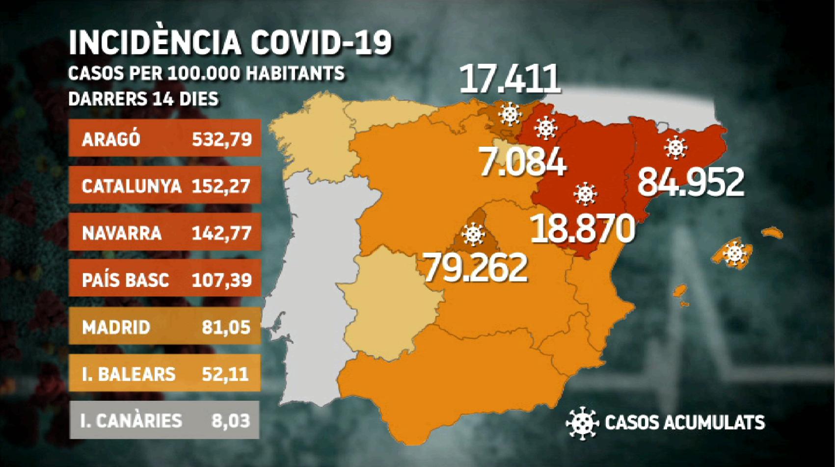Espanya+registra+1.683+nous+contagiats+en+24+hores