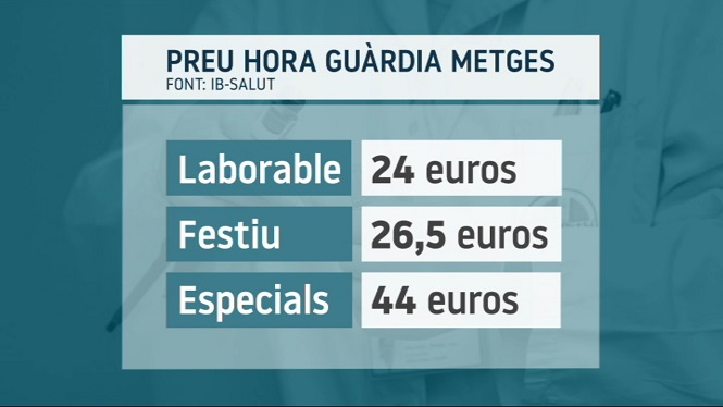 SIMEBAL+i+SATSE+reclamen+l%27augment+del+preu+de+l%27hora+de+gu%C3%A0rdia