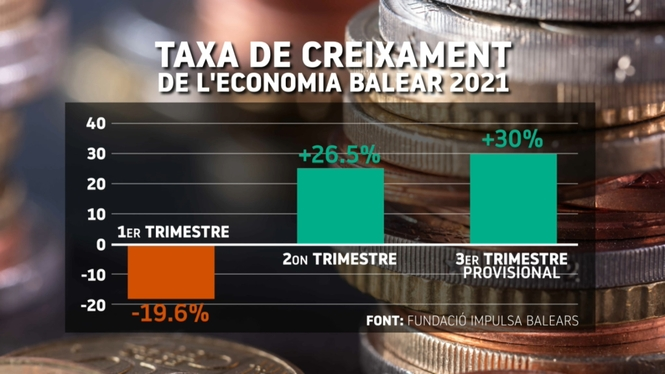 El+turisme+nacional%2C+factor+clau+en+la+recuperaci%C3%B3+de+l%26apos%3Beconomia+balear