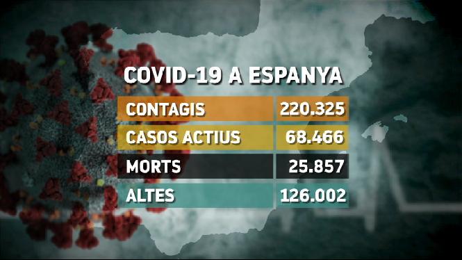 Augmenta+el+nombre+de+morts+diaris+per+coronavirus+a+Espanya
