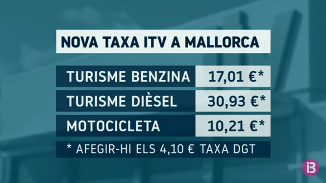 Baixa+un+15%25+la+taxa+de+la+ITV+a+Mallorca