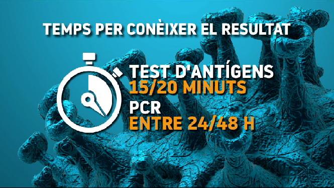 Quines+s%C3%B3n+les+difer%C3%A8ncies+entre+una+PCR+i+un+test+d%26apos%3Bant%C3%ADgens%3F