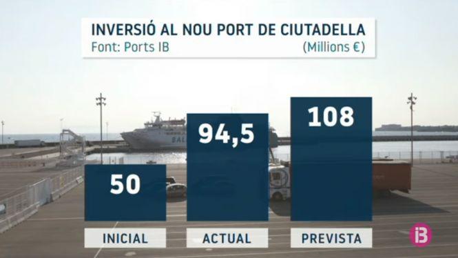 El+nou+port+de+Ciutadella+ja+ha+costat+125+milions+d%27euros%2C+quasi+el+triple+del+preu+inicial