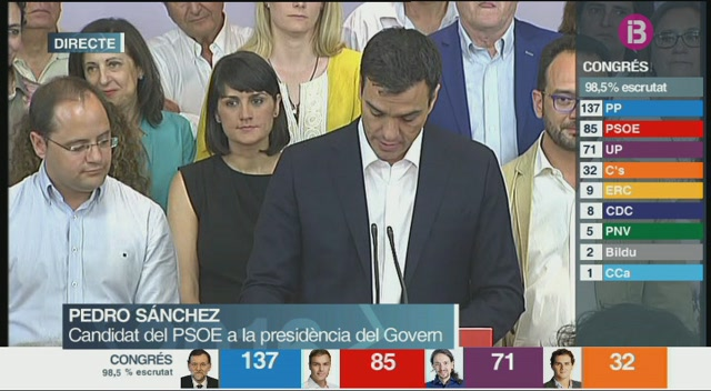 Pedro+S%C3%A1nchez+diu+a+Pablo+Iglesias+que+reflexioni+sobre+aquests+resultats