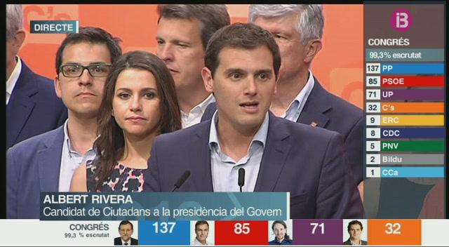 Ciutadans+perd+8+escons+i+es+converteix+en+el+partit+m%C3%A9s+castigat