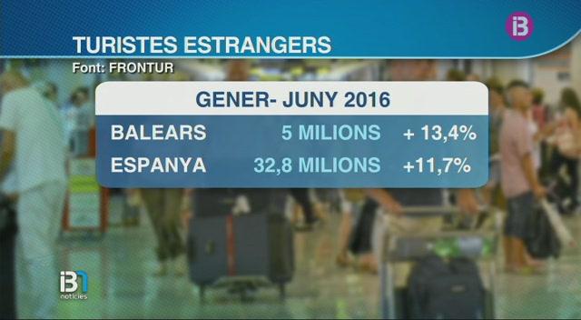 Les+Balears+rep+5+milions+de+turistes+estrangers+fins+al+mes+juny