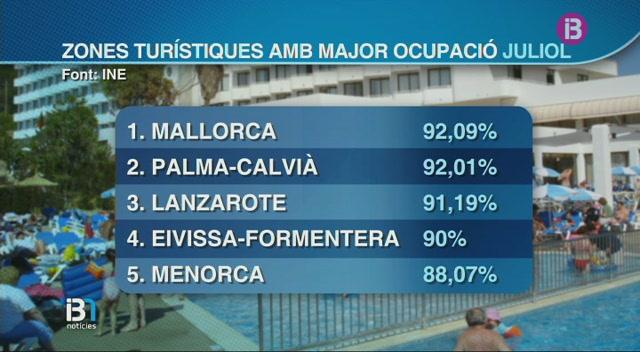 Les+Balears%2C+l%C3%ADders+en+ocupaci%C3%B3+i+en+despesa
