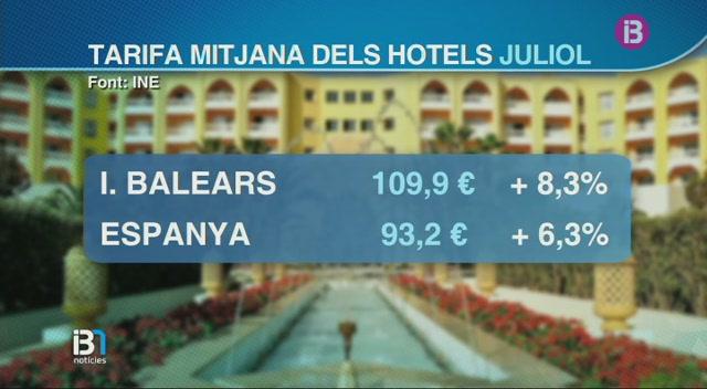 Els+preus+hotelers+a+les+Balears%3A+110+euros+per+habitaci%C3%B3+i+dia+de+mitjana