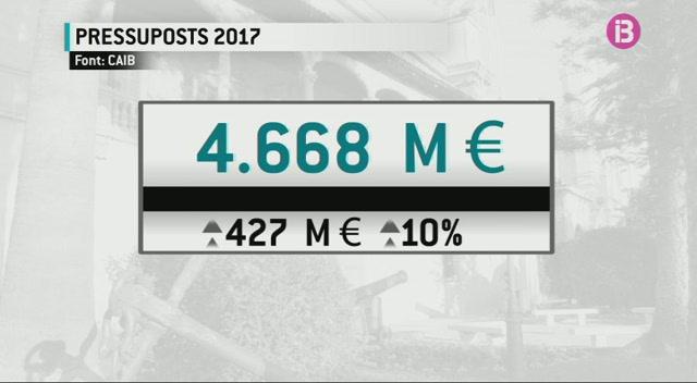 4.668+milions+d%27euros+per+a+2017