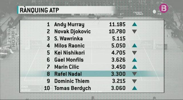 Murray+destrona+Djokovic+al+capdavant+de+l%27ATP+despr%C3%A9s+de+122+setmanes