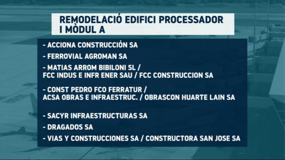 Aena+ja+ha+licitat+tres+dels+quatre+projectes+per+ampliar+l%27aeroport+de+Palma