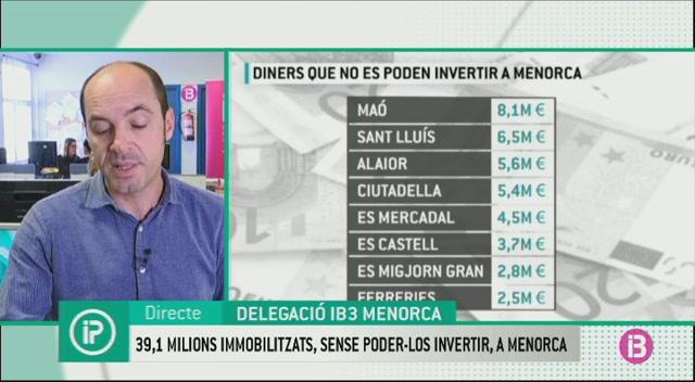 Menorca+t%C3%A9+39+milions+immobilitzats%2C+sense+poder+invertir%2C+per+la+Llei+Montoro