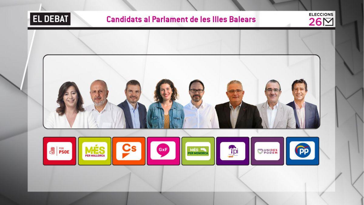 El+Minut+d%27Or+dels+vuit+candidats+al+Parlament+en+el+debat+d%27IB3