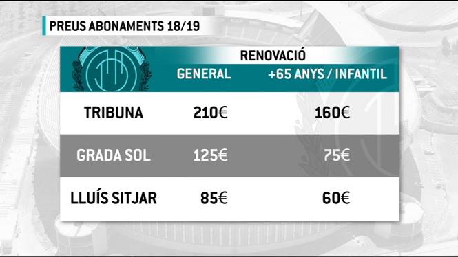 Aquests+s%C3%B3n+els+preus+dels+abonaments+del+Mallorca