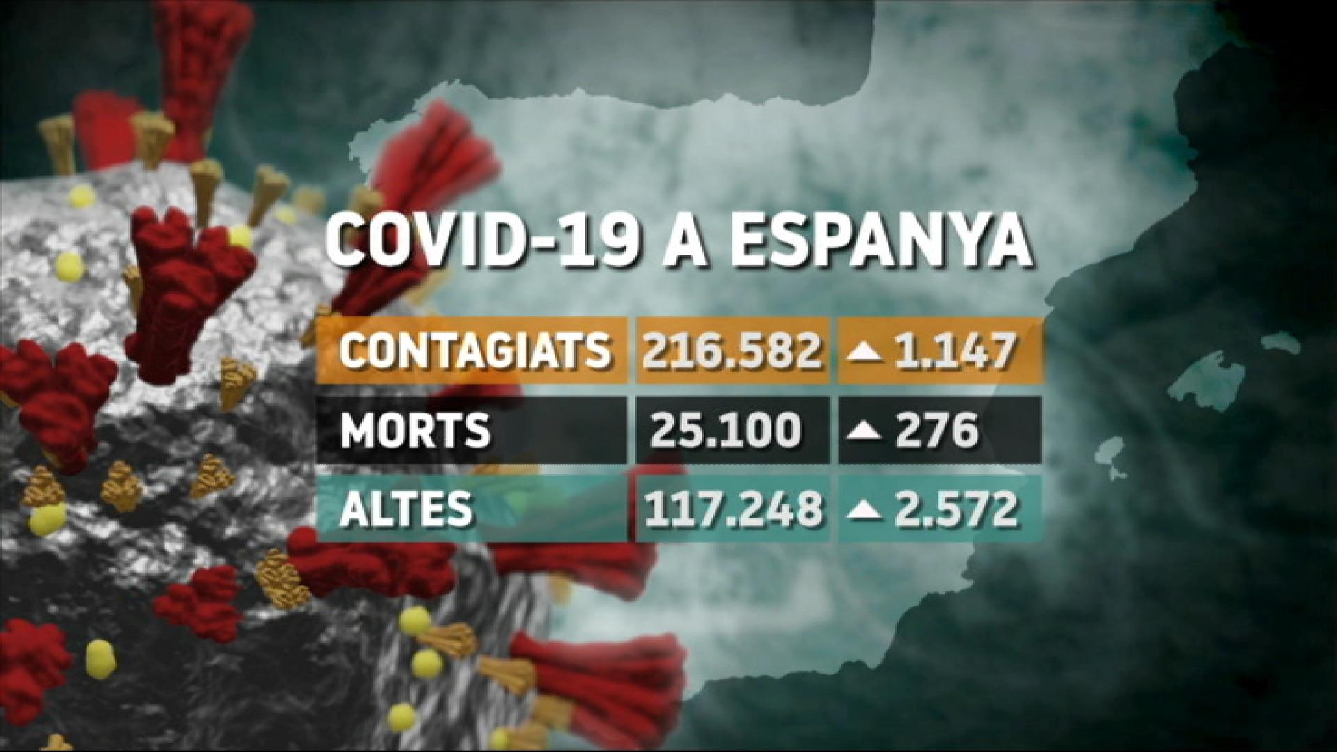 Espanya+supera+les+25.000+morts+per+Covid-19