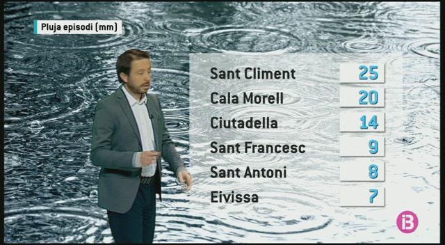 El+Temps+Cap+de+Setmana+Migdia+25-03-2018